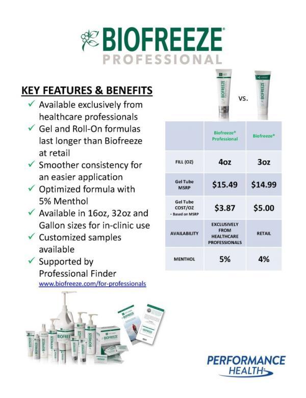 Biofreeze vs. Biofreeze Professional